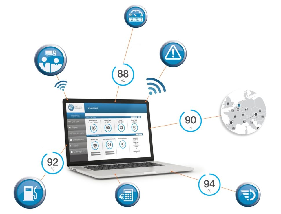 DAF Connect Инфографика
